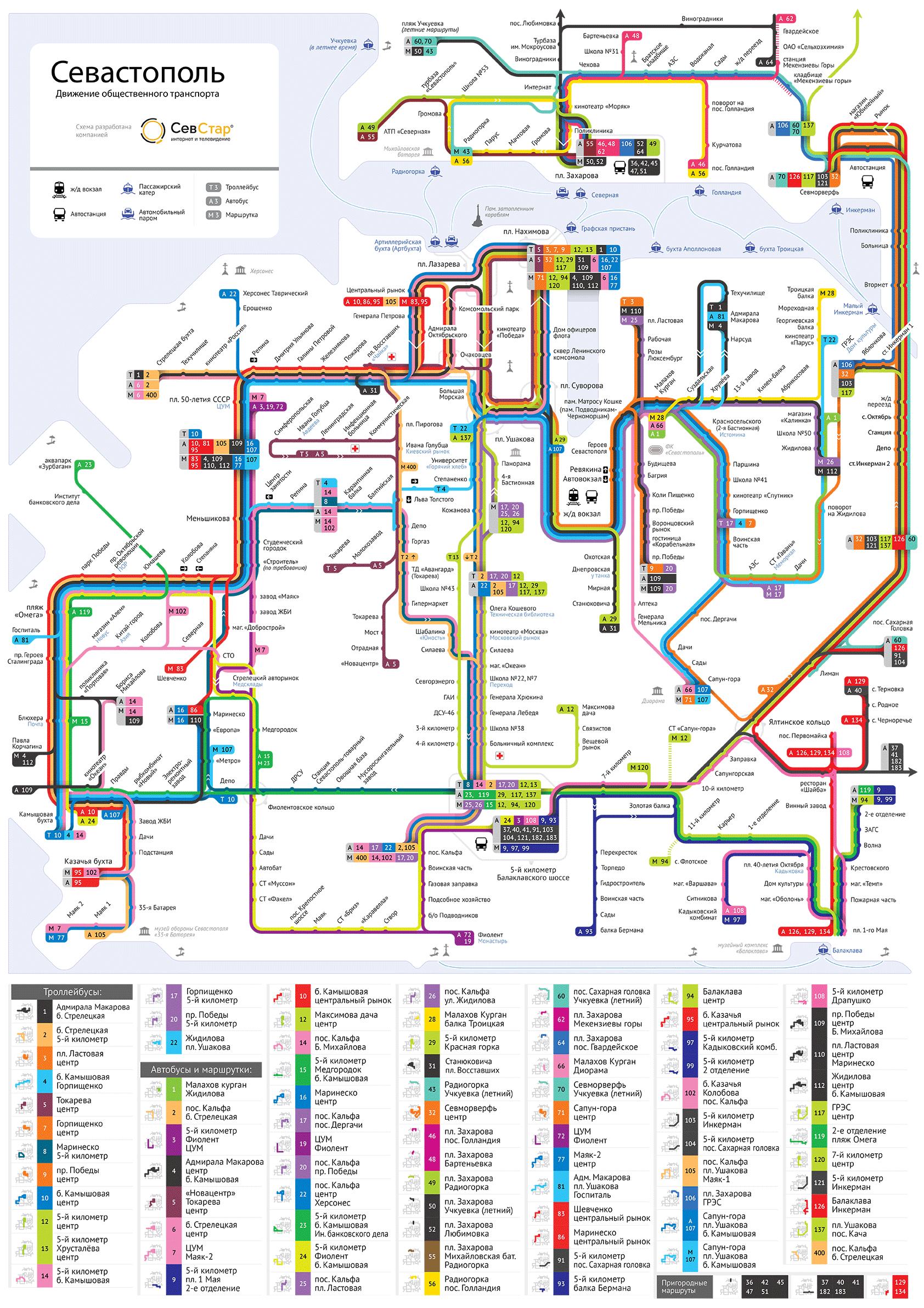 Схема движений общественного транспорта